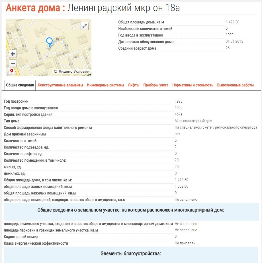 Паспорт дома   Интерактивная яндекс карта